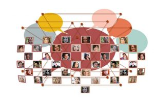 Formation en communication interpersonnel